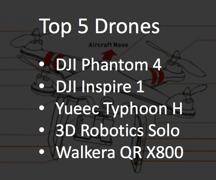 Top-5-drones-in-2017-Aerial-Photography-ShoutEx
