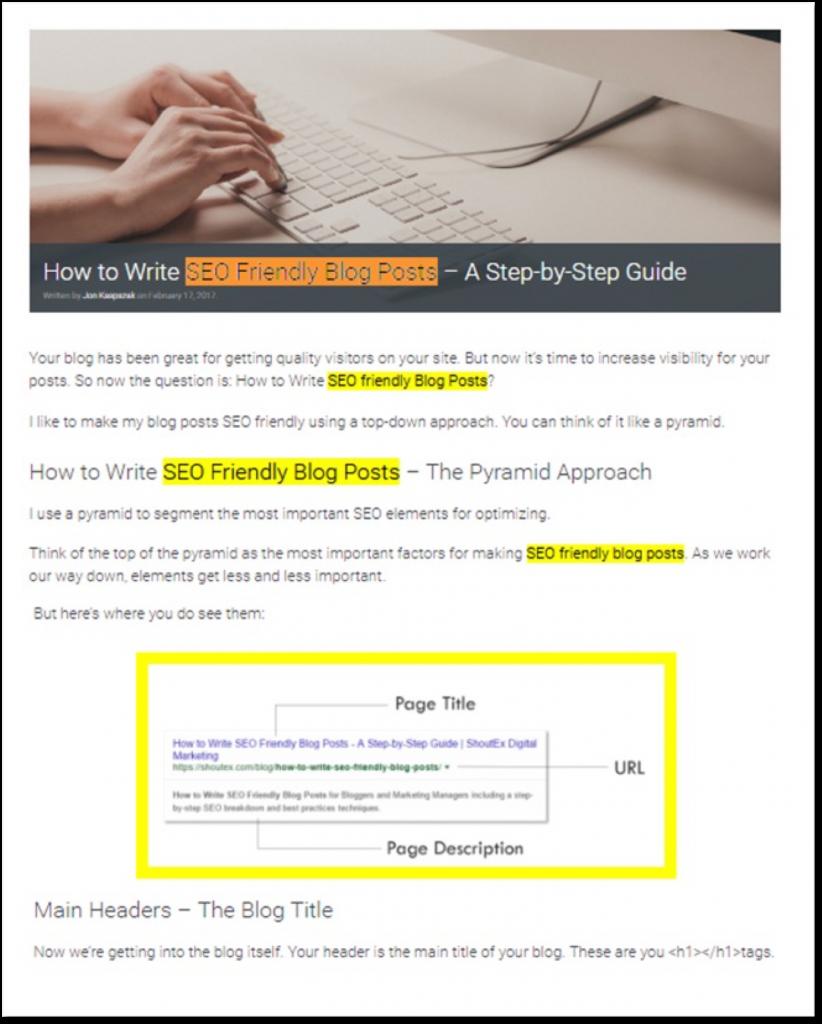 How To Write SEO Friendly Blog Posts Body Optimization