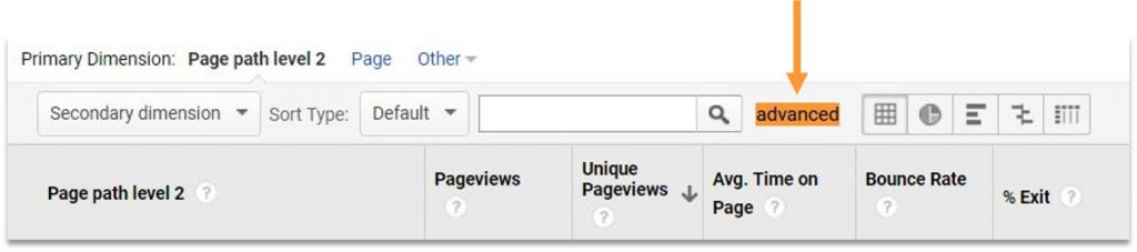How to find engaging content using google analytics step three