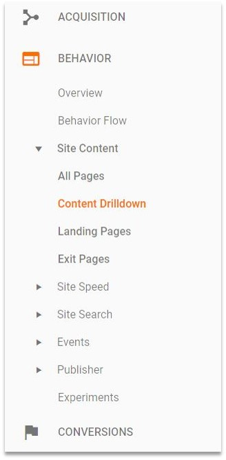 How to find engaging content using google analytics step one