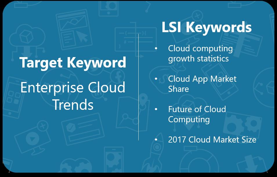 how targeting seo keywords works 2017 LSI keywords Example